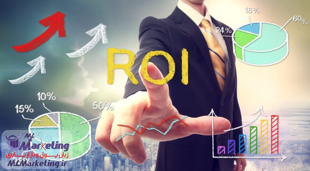 infographic for ROI
