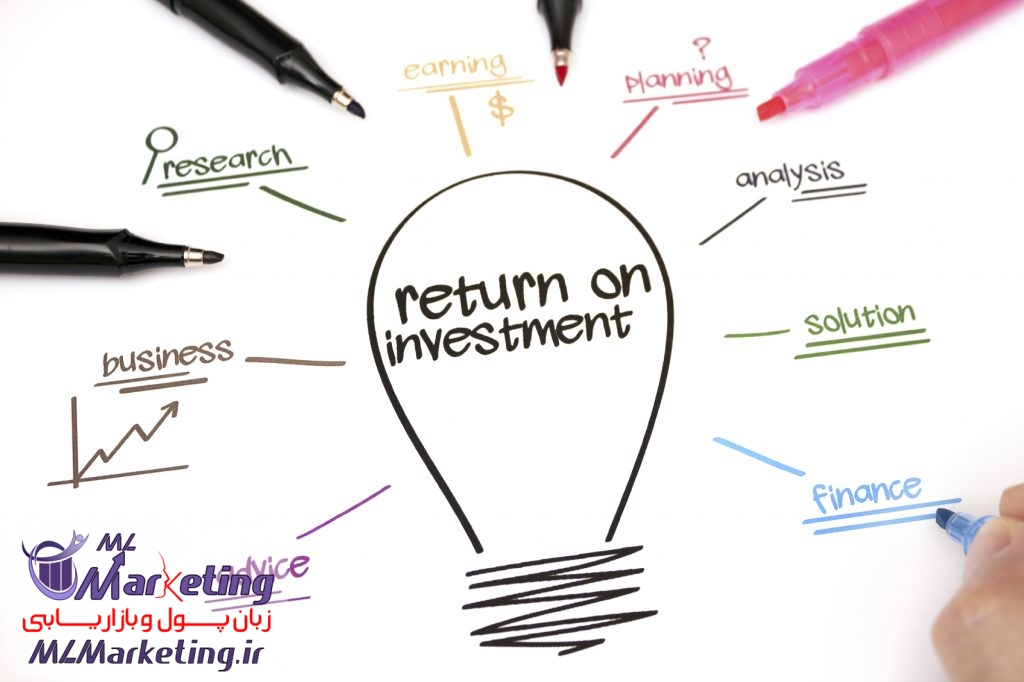 what is return on investment
