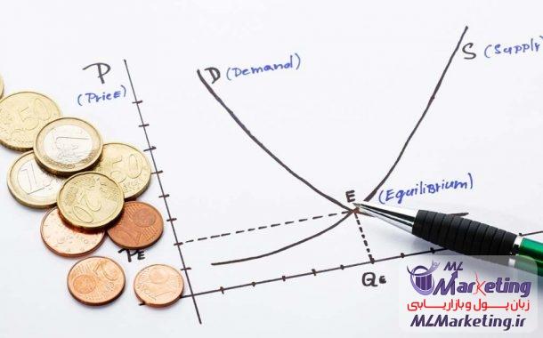 عرضه و تقاضا چیست؟ مبانی اقتصاد: بخش سوم